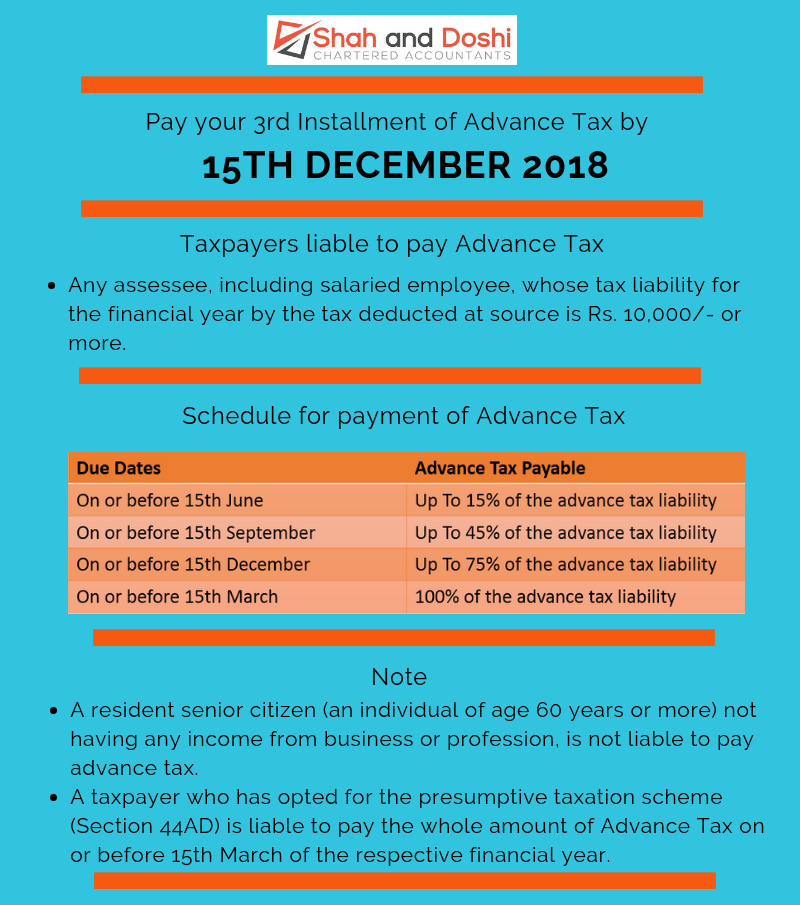 Advance Tax Payment Infographic