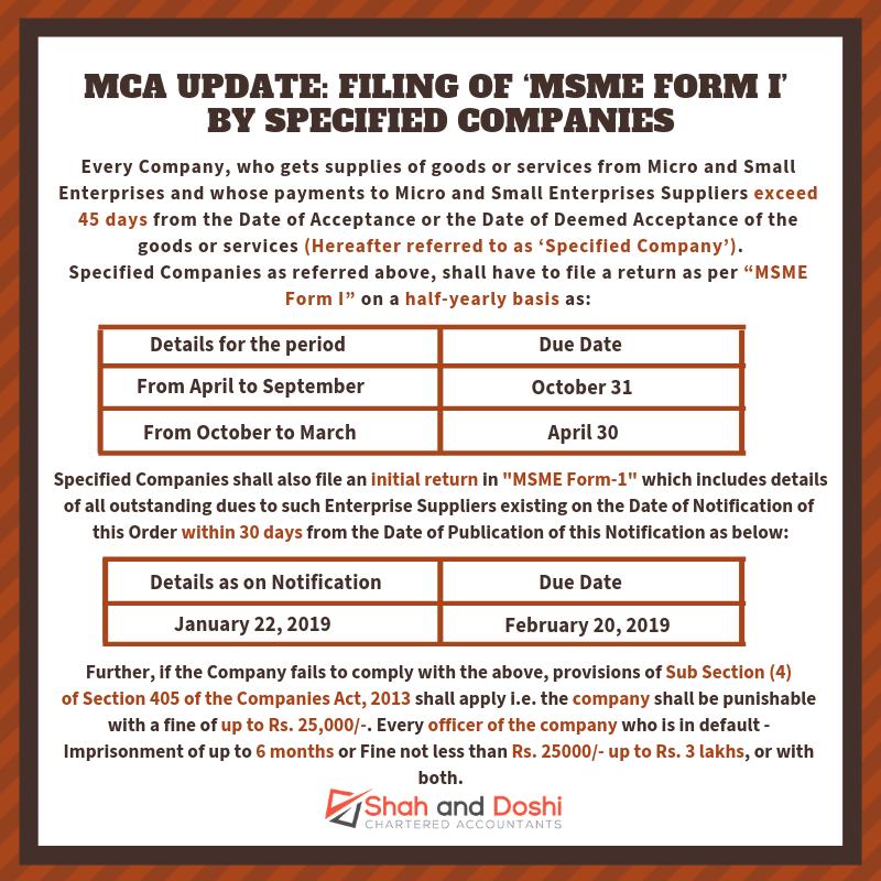 MCA MSME Form I Filing